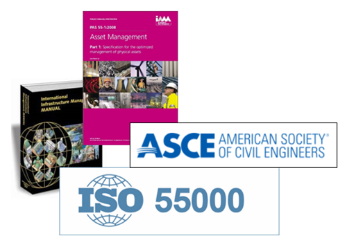 American Society of Civil Engineers standards for asset management