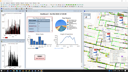 InfoAsset Manager Suite screenshot showing dashboard