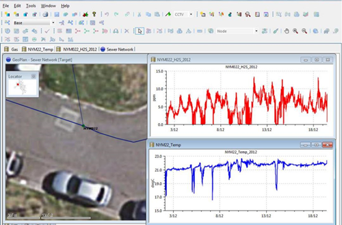 screenshot of InfoAsset Manager showing aerial photo plus H2S sensor data